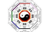 Cómo iniciarse en el Feng Shui