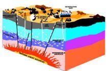 Qué es la Energía Geotérmica y cómo funciona