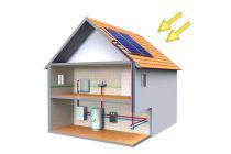 Cómo integrar la energía solar a tu hogar