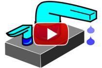 Ilustración de Cómo cambiar el cuerito de una canilla