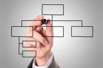 Método para Organizar el Trabajo